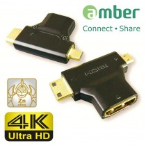 [HM-ACD2] HDMI轉接頭,4K UHD,鋅合金,HDMI A母 轉mini HDMI公 / micro HDMI公 (A to C/D)。